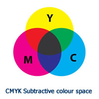 CMYK colour space