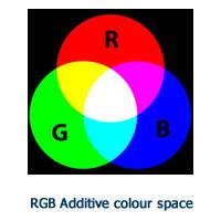 RGB colour space